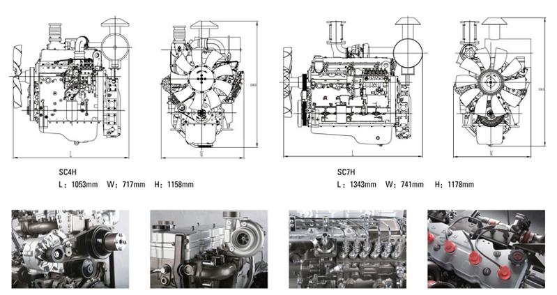 上柴150千瓦柴油发电机组技术参数规格型号